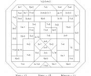 Coloriage et dessins gratuit Tableau magique d'équation à imprimer
