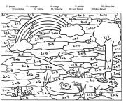 Coloriage et dessins gratuit Addition La nature à imprimer