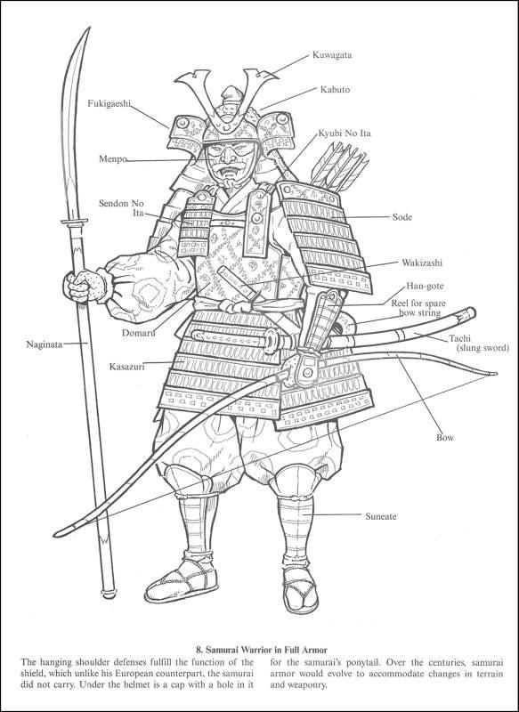 Coloriage et dessins gratuits Samourai Armure en ligne à imprimer