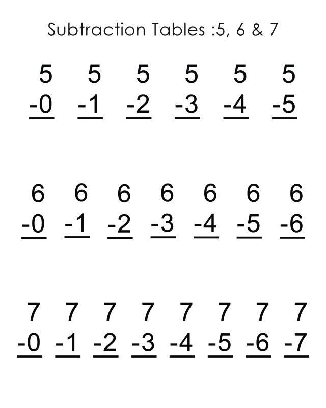 Les tables de soustraction a imprimer - Tables de soustraction a imprimer ...