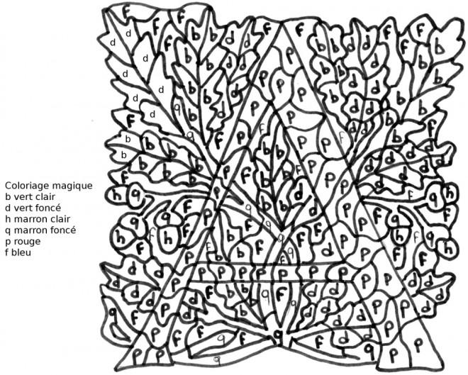 Coloriage Magique Alphabet Majuscule.Coloriage Magique Alphabet A Imprimer