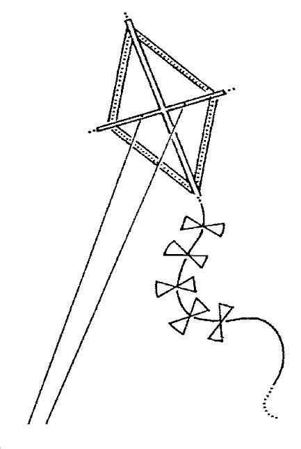 Coloriage et dessins gratuits Cerf-volant en l'air à imprimer