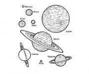 Coloriage Les Planètes de notre système