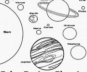 Coloriage Les Planètes et leurs noms