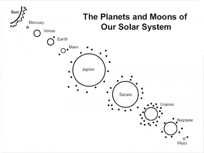 Coloriage et dessins gratuits Planètes et leurs Lunes à imprimer