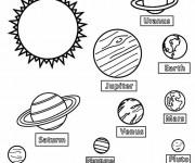 Coloriage Planètes nommées