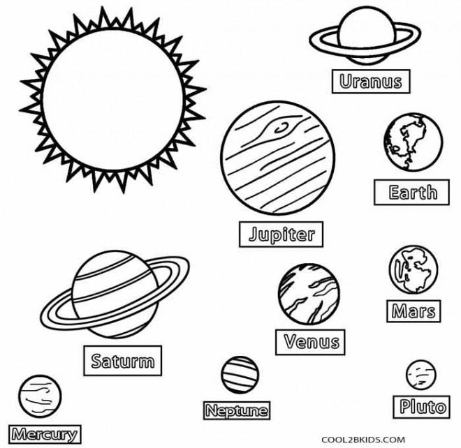 Coloriage et dessins gratuits Planètes nommées à imprimer