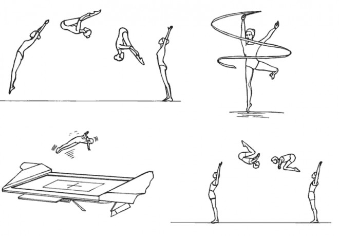 Coloriage et dessins gratuits La Gymnastique à imprimer