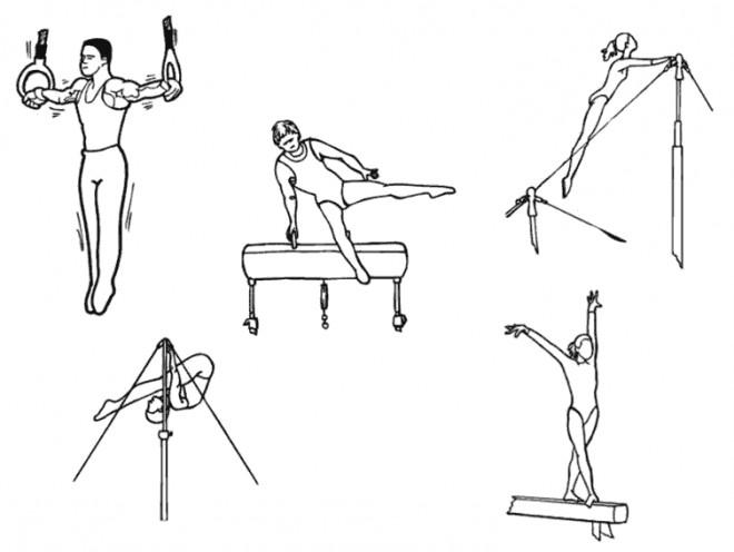 Coloriage et dessins gratuits Sport de Gymnastique à imprimer