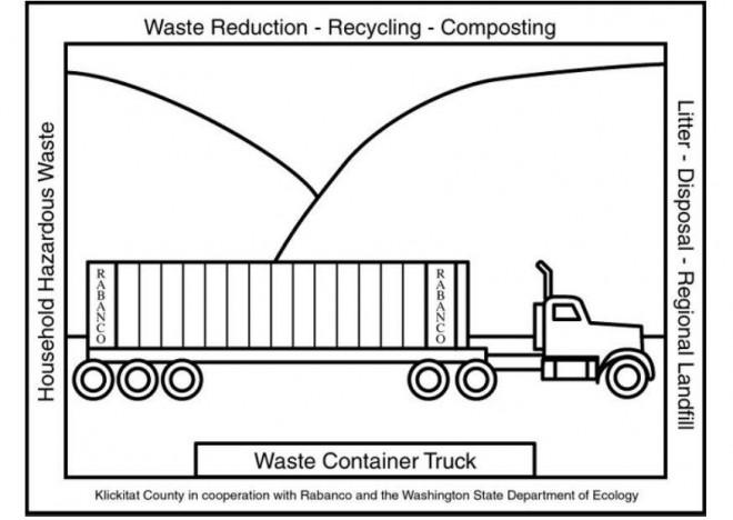 Coloriage et dessins gratuits Camion Semi Remorque de transport à imprimer
